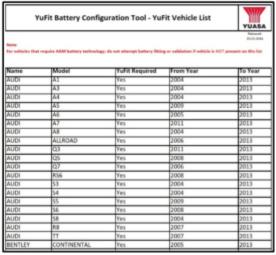 yufit-vehicle-list